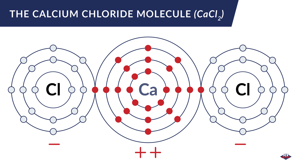 Chloride Spotlight Calcium Chloride-01