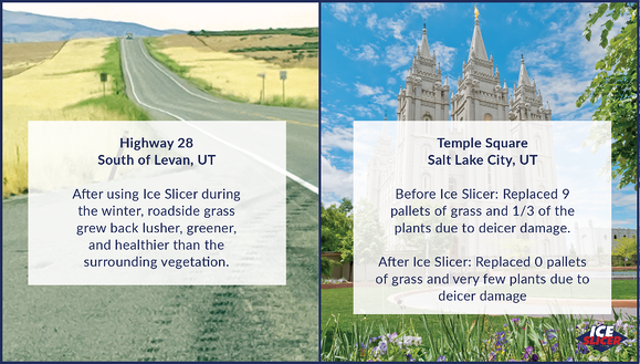 graphic showing how Ice Slicer benefits the environment