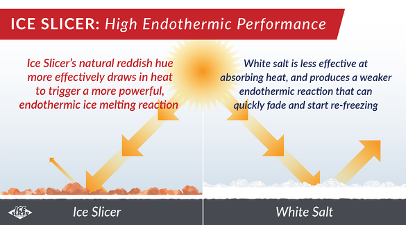 Ice Slicer's color produces a more powerful endothermic reaction