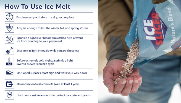 How and when to use ice melt