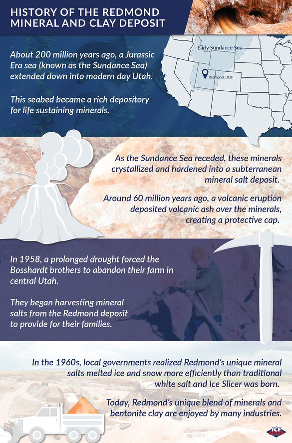History of the Redmond mineral and clay deposit