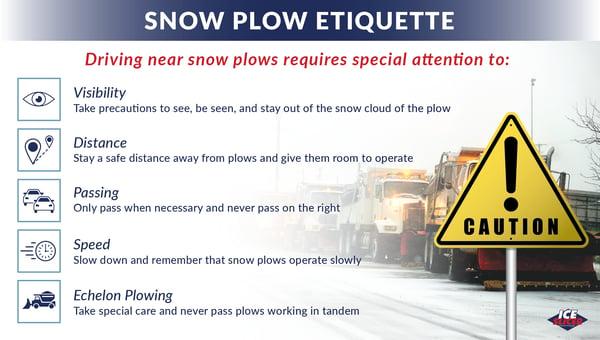 Ice Slicer Snow Plow Etiquette Infographic