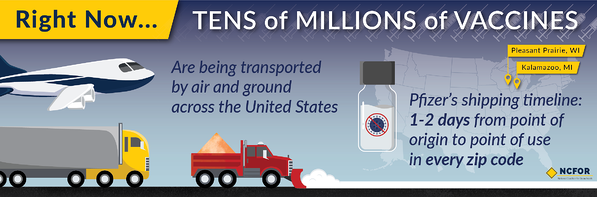 Vaccine Transportation across the United States