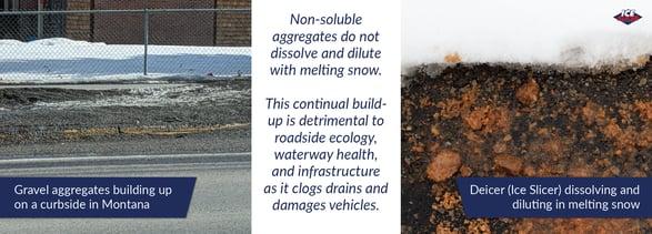 gravel vs deicer for winter road management