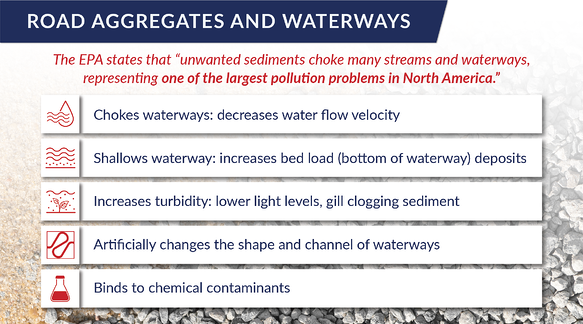 road aggregates and waterway health