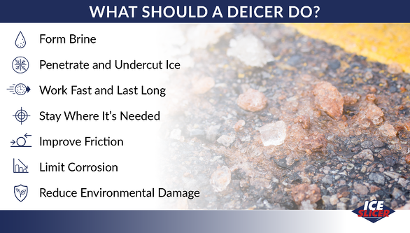 Ice Slicer graphic showing what a deicer should do