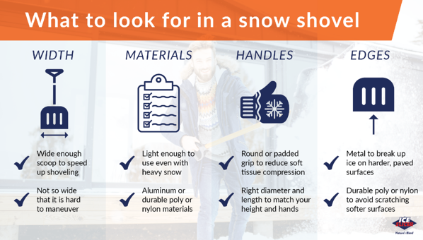 What to look for in a snow shovel