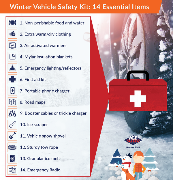 Winter Vehicle Safety Kit 14 Must Have Items